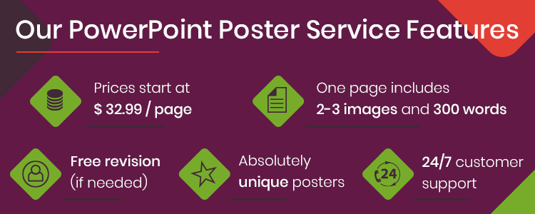 buy powerpoint poster